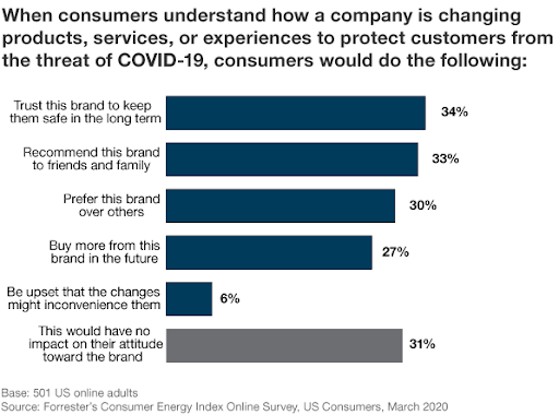 Consumer-Energy-Index-Online-Survey