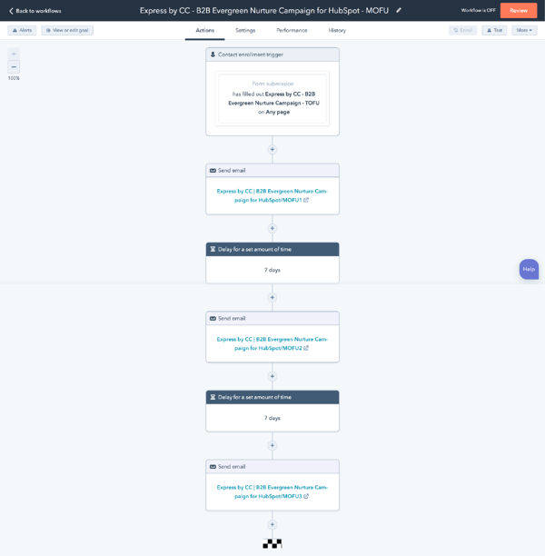 MOFU Workflow Example