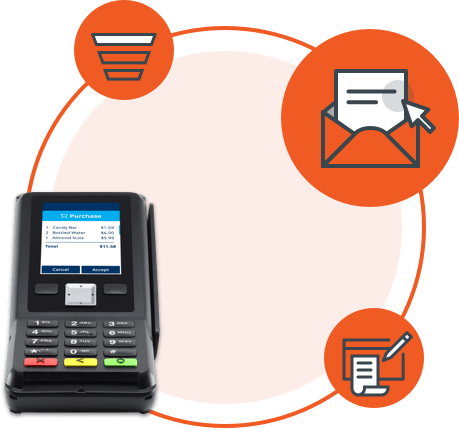 Payment Processing Company