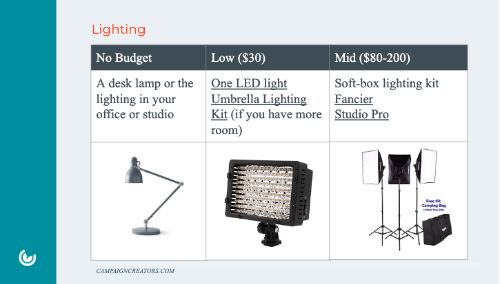 Presentation Slide About Lighting