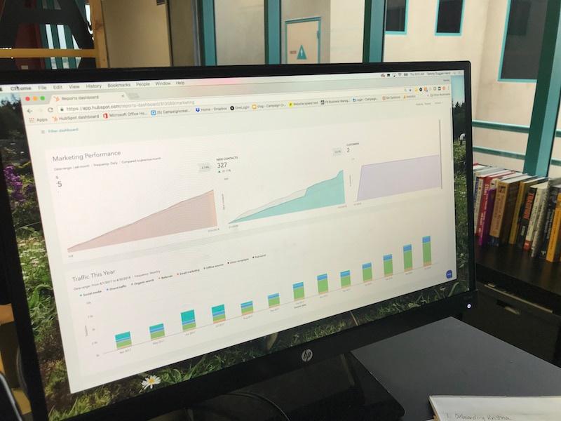 checking-KPIs
