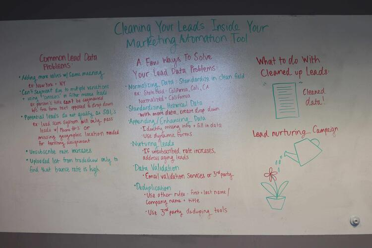 cleaning-leads-whiteboard-photo