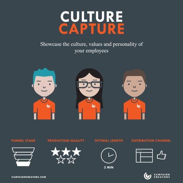 culture-capture-video