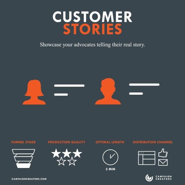 customer-stories-video