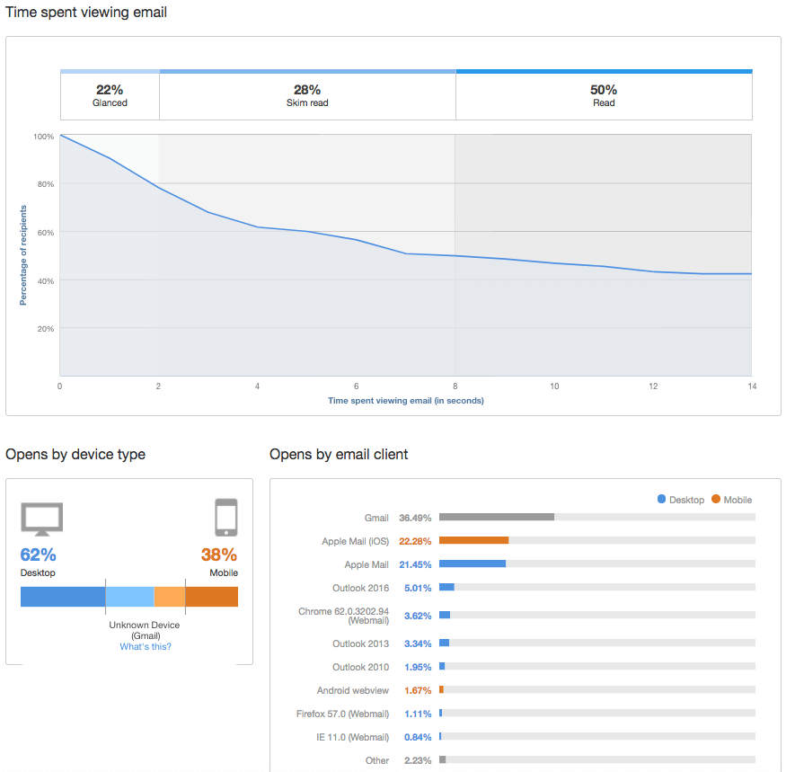 email-analytics.png