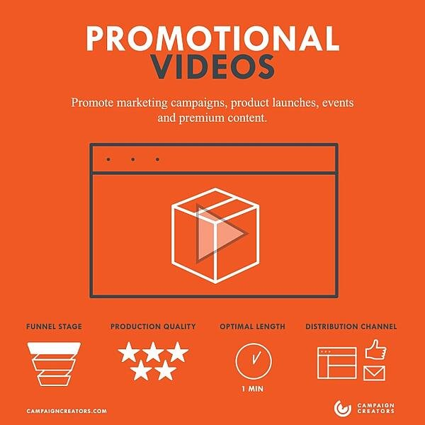 promotional-vdeos