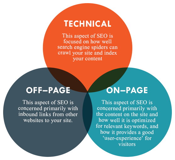 seo-strategy-1.png