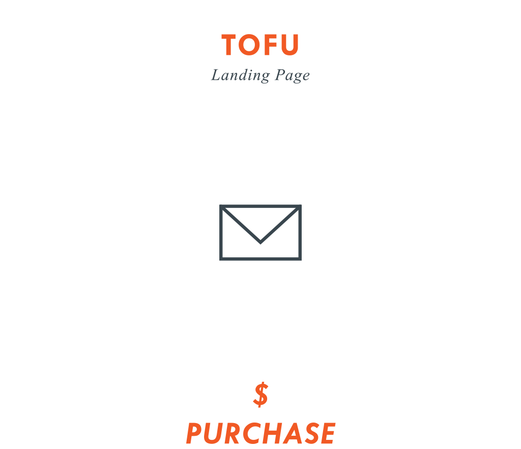 tofu-mail-purchase