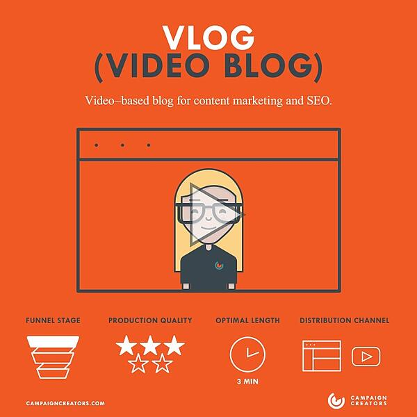 vlog-video