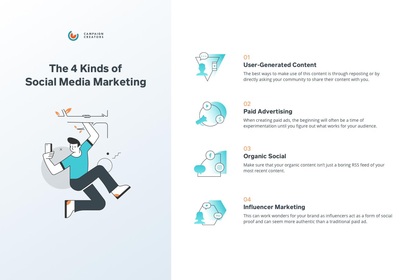 4 types of social media marketing