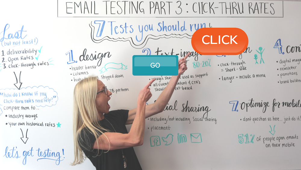 Email-testing-click-through-rates