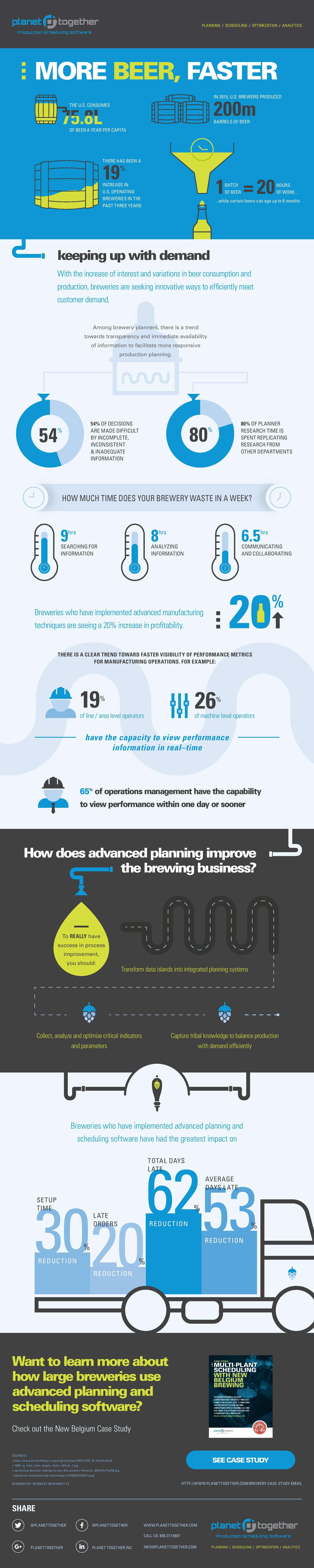Infographic-Brewery-TOFU.jpg