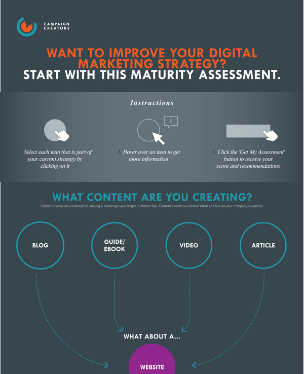 Interactive-Digital-Marketing-Strategy-Infographic