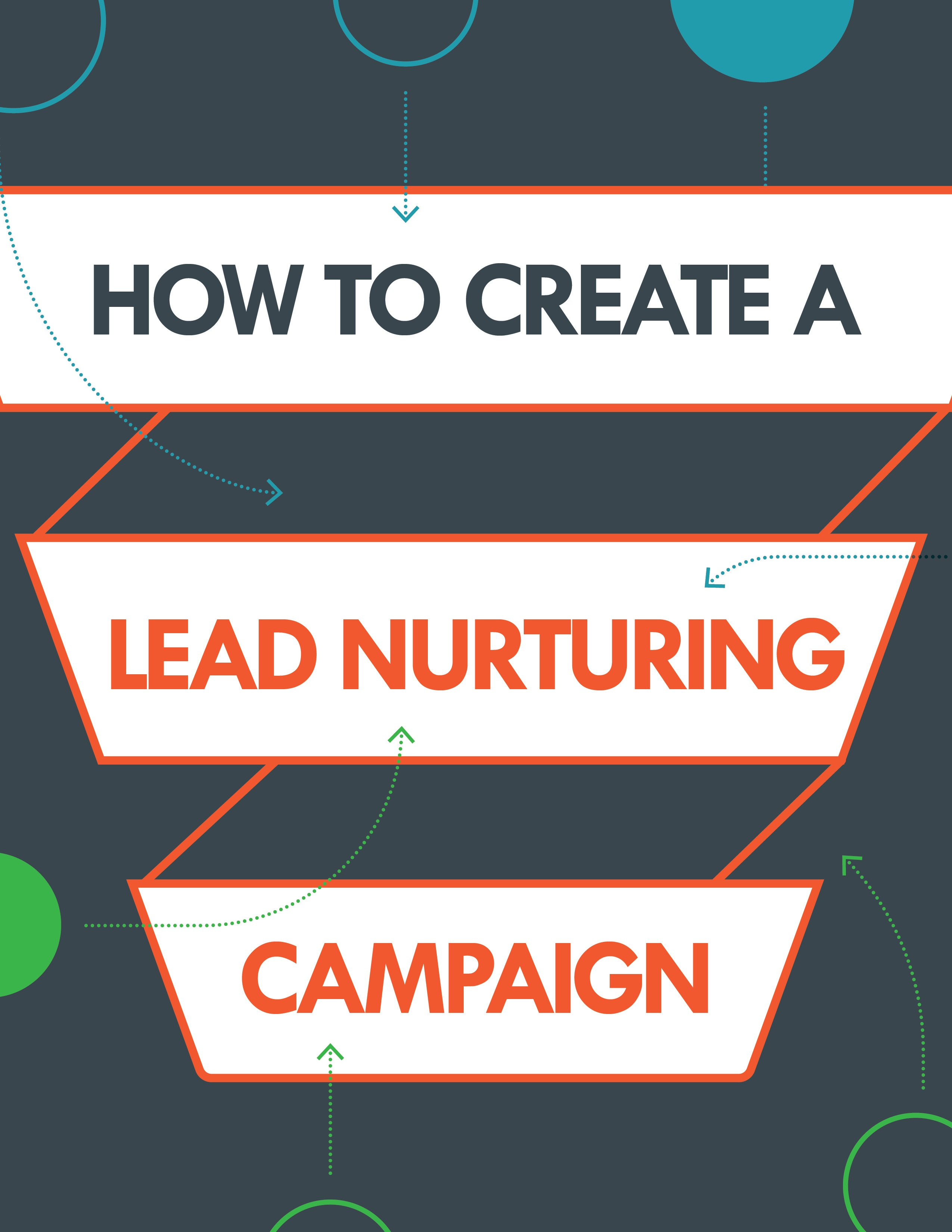 how to create lead nurturing campaign