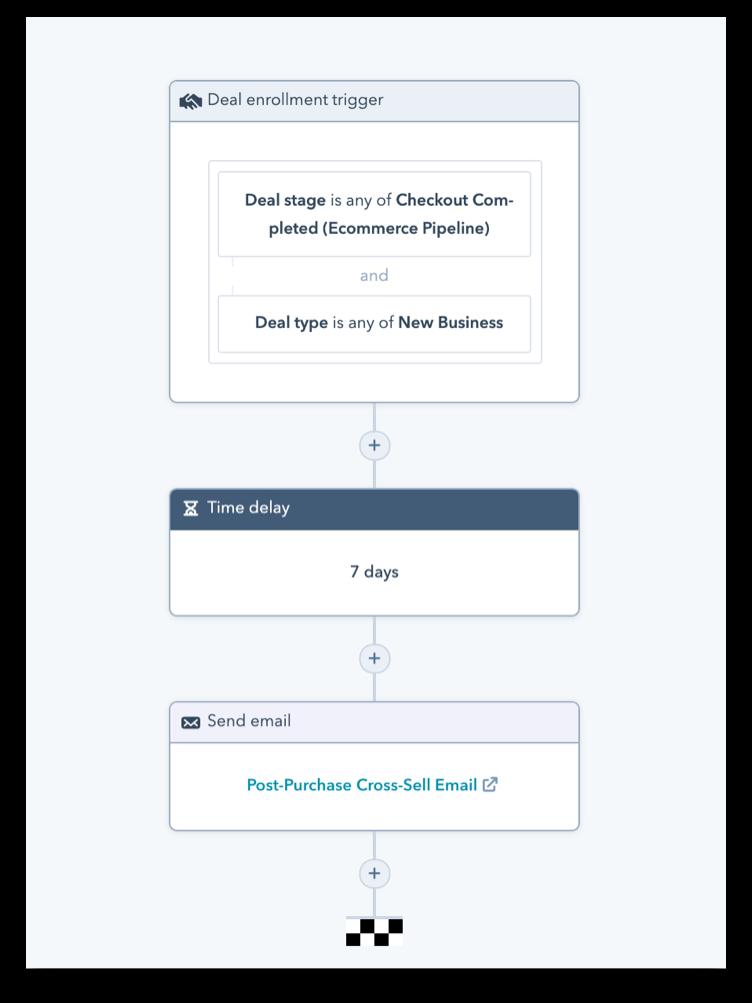 post-purchase-CS-workflow-1