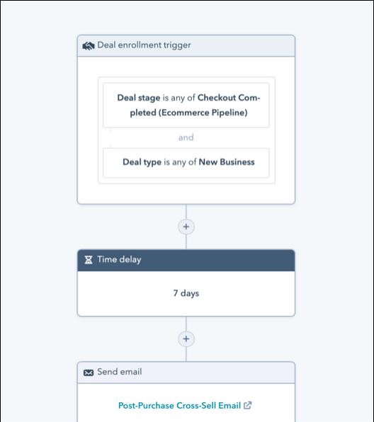 post-purchase-CS-workflow-2